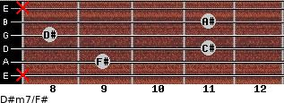 D#m7/F# for guitar on frets x, 9, 11, 8, 11, x