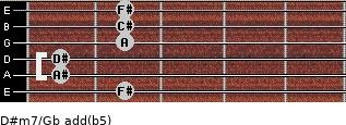 D#m7/Gb add(b5) guitar chord