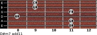 D#m7(add11) for guitar on frets 11, 11, 8, 11, 9, 9