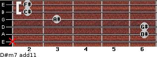D#m7(add11) for guitar on frets x, 6, 6, 3, 2, 2