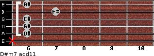 D#m7(add11) for guitar on frets x, 6, 6, 6, 7, 6