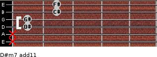D#m7(add11) for guitar on frets x, x, 1, 1, 2, 2