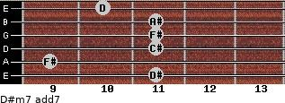 D#m7 add(7) for guitar on frets 11, 9, 11, 11, 11, 10