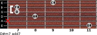 D#m7 add(7) for guitar on frets 11, x, 8, 7, 7, 9