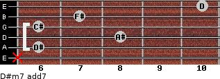 D#m7 add(7) for guitar on frets x, 6, 8, 6, 7, 10