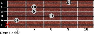 D#m7 add(7) for guitar on frets x, 6, 8, 7, 7, 9