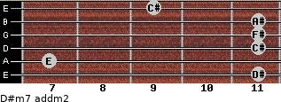D#m7 add(m2) for guitar on frets 11, 7, 11, 11, 11, 9