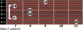 D#m7 add(m2) for guitar on frets 11, 7, 8, 8, 7, 9