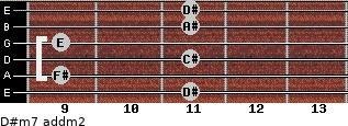 D#m7 add(m2) for guitar on frets 11, 9, 11, 9, 11, 11