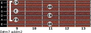 D#m7 add(m2) for guitar on frets 11, 9, 11, 9, 11, 9