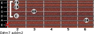 D#m7 add(m2) for guitar on frets x, 6, 2, 3, 2, 2