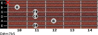 D#m7b5 for guitar on frets 11, 12, 11, 11, 10, x