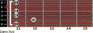 D#m7b5 for guitar on frets 11, 12, 11, 11, x, 11