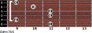 D#m7b5 for guitar on frets 11, 9, 11, 11, 10, 9