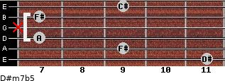 D#m7b5 for guitar on frets 11, 9, 7, x, 7, 9