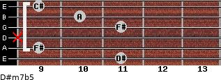 D#m7b5 for guitar on frets 11, 9, x, 11, 10, 9