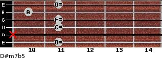 D#m7b5 for guitar on frets 11, x, 11, 11, 10, 11