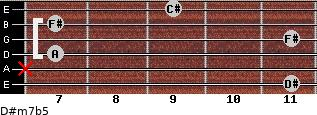 D#m7b5 for guitar on frets 11, x, 7, 11, 7, 9