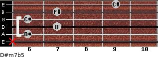 D#m7b5 for guitar on frets x, 6, 7, 6, 7, 9