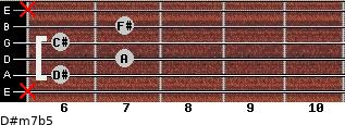 D#m7b5 for guitar on frets x, 6, 7, 6, 7, x