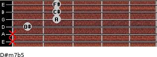 D#m7b5 for guitar on frets x, x, 1, 2, 2, 2