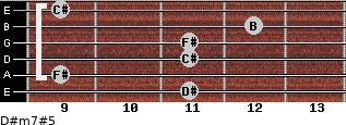 D#m7#5 for guitar on frets 11, 9, 11, 11, 12, 9