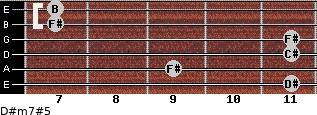 D#m7#5 for guitar on frets 11, 9, 11, 11, 7, 7