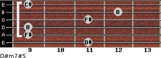 D#m7#5 for guitar on frets 11, 9, 9, 11, 12, 9
