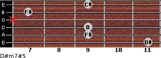 D#m7#5 for guitar on frets 11, 9, 9, x, 7, 9