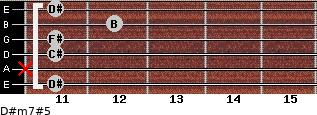 D#m7#5 for guitar on frets 11, x, 11, 11, 12, 11