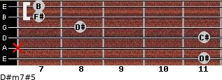 D#m7#5 for guitar on frets 11, x, 11, 8, 7, 7