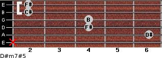 D#m7#5 for guitar on frets x, 6, 4, 4, 2, 2