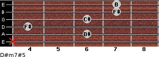 D#m7#5 for guitar on frets x, 6, 4, 6, 7, 7