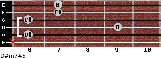 D#m7#5 for guitar on frets x, 6, 9, 6, 7, 7