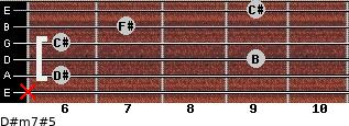 D#m7#5 for guitar on frets x, 6, 9, 6, 7, 9