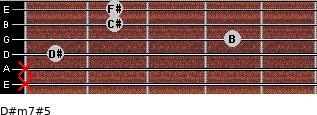 D#m7#5 for guitar on frets x, x, 1, 4, 2, 2