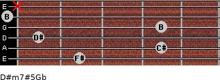 D#m7#5/Gb for guitar on frets 2, 4, 1, 4, 0, x