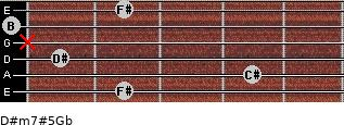 D#m7#5/Gb for guitar on frets 2, 4, 1, x, 0, 2