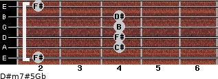 D#m7#5/Gb for guitar on frets 2, 4, 4, 4, 4, 2