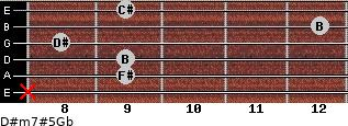 D#m7#5/Gb for guitar on frets x, 9, 9, 8, 12, 9