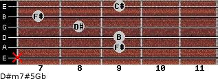 D#m7#5/Gb for guitar on frets x, 9, 9, 8, 7, 9