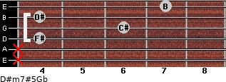 D#m7#5/Gb for guitar on frets x, x, 4, 6, 4, 7