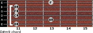 D#m9 for guitar on frets 11, 13, 11, 11, 11, 13