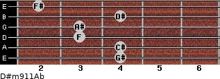 D#m9/11/Ab for guitar on frets 4, 4, 3, 3, 4, 2