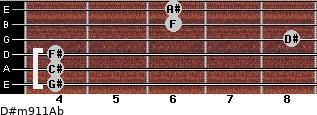 D#m9/11/Ab for guitar on frets 4, 4, 4, 8, 6, 6