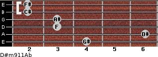 D#m9/11/Ab for guitar on frets 4, 6, 3, 3, 2, 2