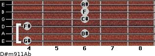 D#m9/11/Ab for guitar on frets 4, 6, 4, 6, 6, 6