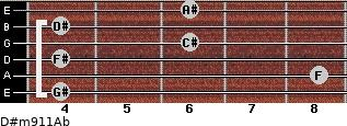D#m9/11/Ab for guitar on frets 4, 8, 4, 6, 4, 6