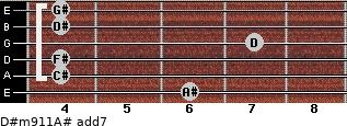 D#m9/11/A# add(7) for guitar on frets 6, 4, 4, 7, 4, 4