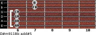 D#m9/11/Bb add(#5) guitar chord
